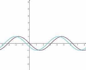 Wechselstromwiderstand Berechnen : mp forum belasteter transformator matroids matheplanet ~ Themetempest.com Abrechnung
