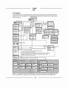 User U0026 39 S Manual Of Radio Wire Diagram 95 Eclipse Gs User U0026 39 S