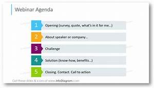 Facelifting Webinar Presentation: 14 examples for better ...