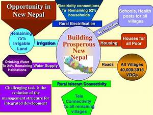 Rural infrastructure development in nepal a prospect and ...