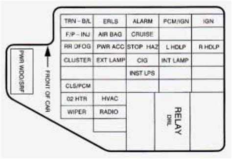 Chevrolet Cavalier Fuse Box Diagram Auto Genius