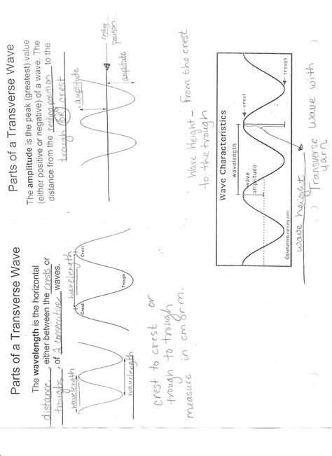 wave properties and math worksheet answer key graphing