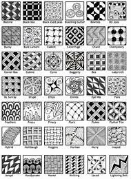 Best Zentangle Patterns