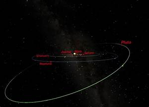 Pluto and the Kuiper Belt | Astronomy 801: Planets, Stars ...