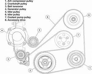 Solved  How To Replace Accessory Drive Belts On Ford