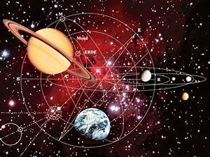 Planets With Shortest Ever Orbit Found? - Indiatimes.com
