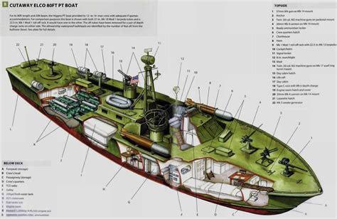 Pt Boat Cutaway pt boats search boats boat ship