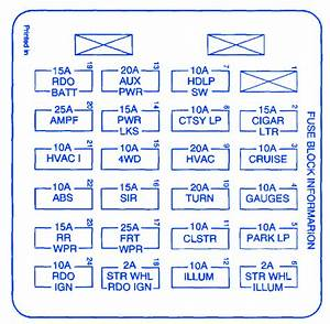 Chevrolet Trailblazer 1999 Engine Room Fuse Box  Block Circuit Breaker Diagram  U00bb Carfusebox