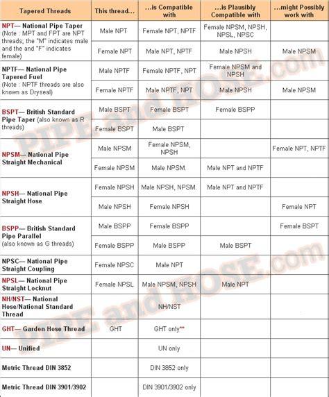 ldh levels normal range ldh engine pressure chart ldh free engine image for user manual