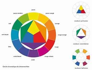 roue chromatique comprendre son utilite dans cet article With couleurs chaudes et froides en peinture 18 couleur noir