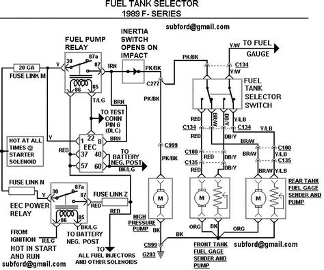 2006 Ford F 150 Fuel Wiring Diagram by 2006 Ford F 150 Fuel System Diagram Wiring Diagram