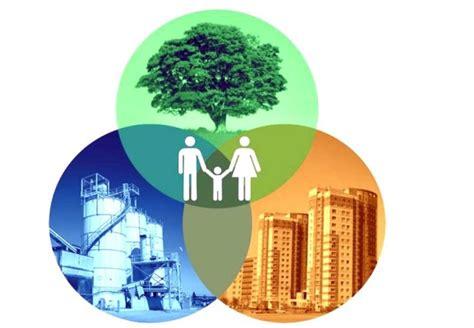 Концепция устойчивого развития городов. литвенкова и.а. экология городской среды урбоэкология