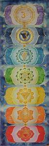 18 Best Chakra Energy Systems Of The Body Images On