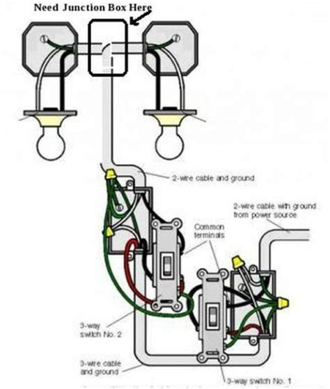 2 Switch 1 Light Diagram by 3 Way Wiring Power Gt Light Gt Switch1 Gt Switch2 Gt Light