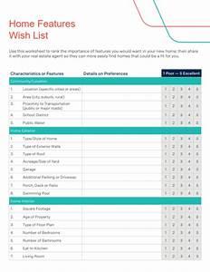 Mortgage Amortization Excel Checklist Library Achieve The Dream