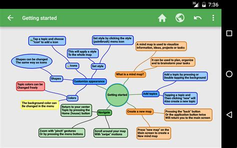 Mind Mapping To Help You Remember Anything
