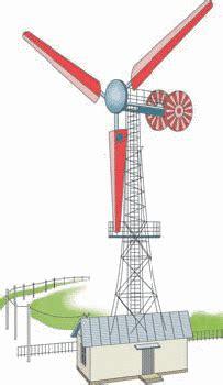 Ветроэлектростанция . Сверхупругая гофрированная оболочка