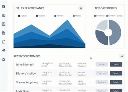 Charts Moqups Chart