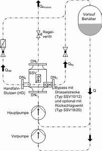 Förderhöhe Pumpe Berechnen : aufbau und funktion tecmara ~ Themetempest.com Abrechnung