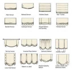 kitchen curtain valances ideas best 25 shades ideas on neutral kitchen
