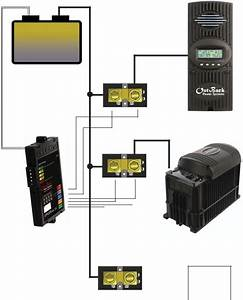 Outback Power Systems Flexnet Dc  Flexnet Dc Users Guide