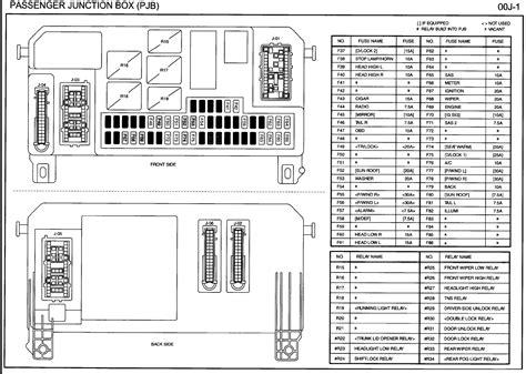 Mazda Fuse Location For Cigarette Lighter