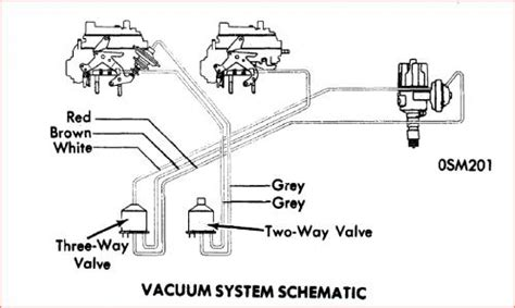 removing transistorized ignition 71 250c m130