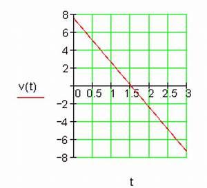 Geschwindigkeit Berechnen Aufgaben Lösungen : l sungen der aufgaben zur differentialrechnung viii mathe brinkmann ~ Themetempest.com Abrechnung