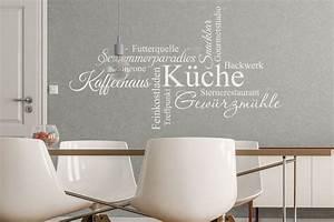 Kleine Glasvitrine Für Die Wand : wortwolken an der wand typografie wandtattoos f r kreative ~ Markanthonyermac.com Haus und Dekorationen