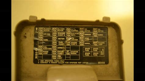 Nissan Frontier Fuse Box by Nissan Frontier Fuse Box Diagram Nissan Wiring Diagram