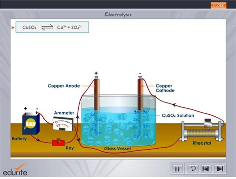 electro electricity lysisbreak