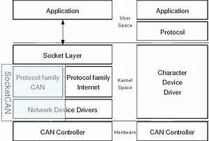 Wiring Diagram For Network Socket