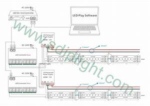 Addressable Led Strip Wiring Diagram We Design It For Your