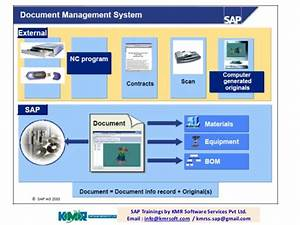 sap dms plm 120 With sap document management system