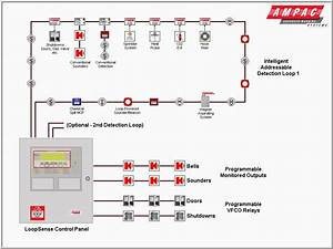Fire Alarm Wiring Color Code