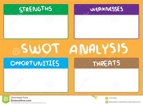 swot analysis table template stock vector illustration