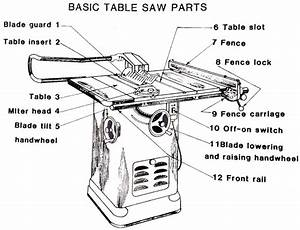 Ryobi Bt3100 10 Table Saw Parts