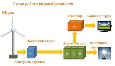 Принцип роботи зварювального інвертора пристрій і характеристики