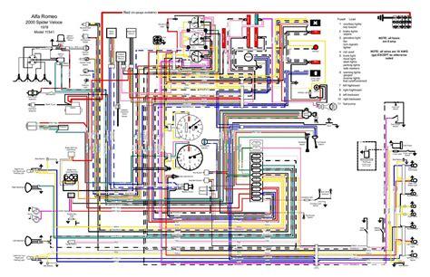 auto wiring diagram  alfa romeo  spider