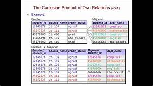 Sql  Cartesian Product  Joins