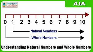 32  Understanding Natural Numbers And Whole Numbers