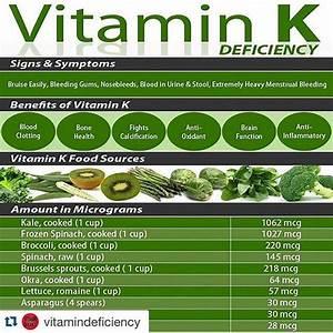 17 Best ideas about Vitamin K Deficiency on Pinterest ...