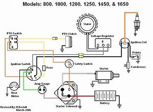 W4 001 Jpg Within Cub Cadet 1450 Wiring Diagram
