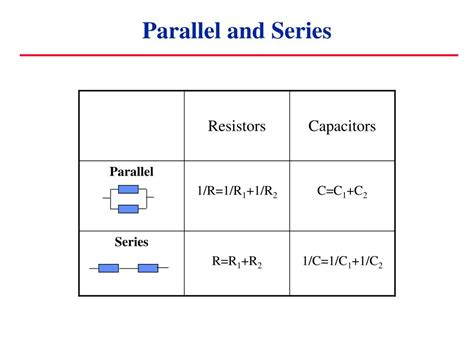 Potential Difference Across Capacitors In Series And Parallel  28 Images  Capacitors In