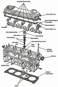 Cylinder Head Exploded View