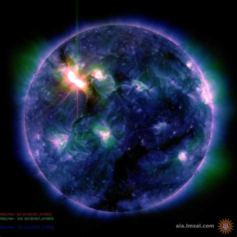Another Solar Flare: Geomagnetic Storm Forecast For March ...
