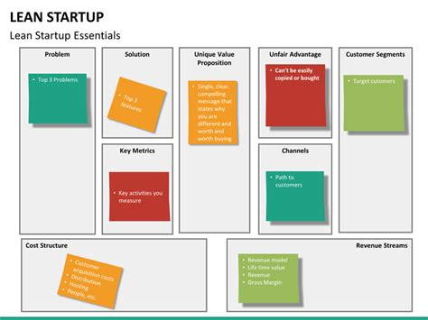 Lean startup business plan template costumepartyrun lean startup business plan template 28 images 17 best wajeb Choice Image