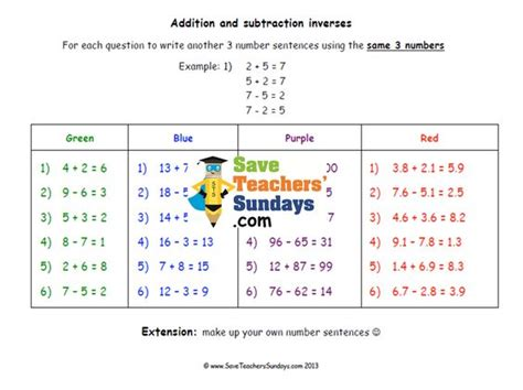 year 3 addition worksheets tes numbers to 10 worksheets