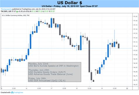 Forex Gold Report | Naruto Forex Ea