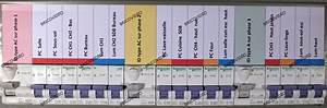 Etiquette Cable Electrique : les solutions pour etiqueter le tableau electrique ~ Premium-room.com Idées de Décoration